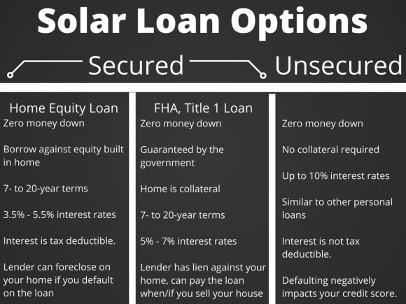 Best home loan options australia