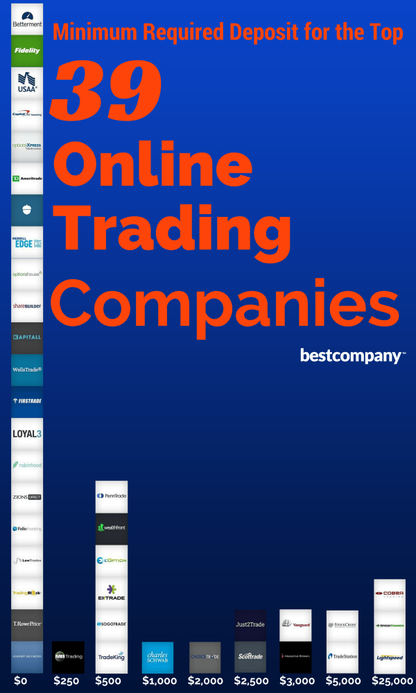 Trade options online canada